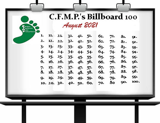 C.F.M.P.'s PRE Billboard 100 Submission List - August 2021