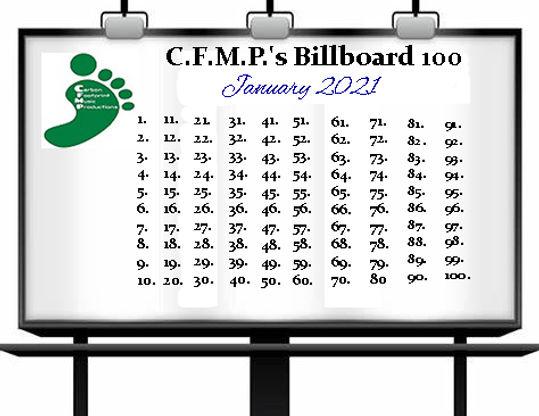 C.F.M.P.'s Billboard 100 - January 2021
