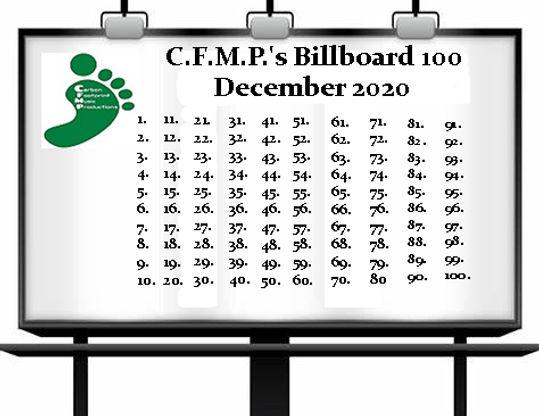 C.F.M.P.'s Billboard 100 - December 2020
