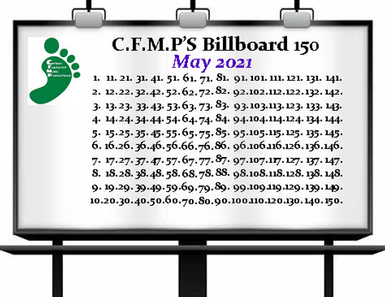 C.F.M.P.'s PRE Billboard 150 Submission List - May 2021
