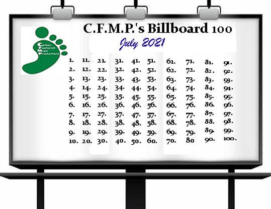 C.F.M.P.'s PRE Billboard 100 Submission List - July 2021