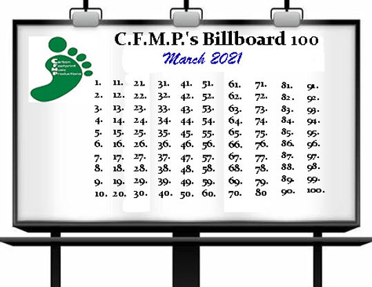 C.F.M.P.'s Billboard - March 2021