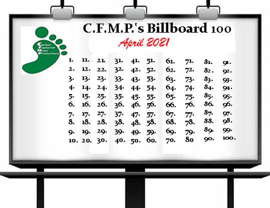 C.F.M.P.'s Billboard 87 - April 2021