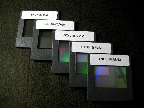 35mm Format