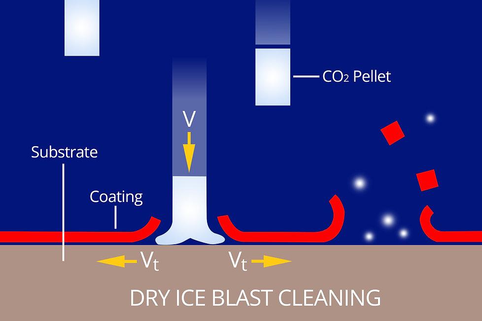 Dry_Ice_impact.jpg