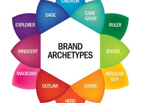 The importance of archetypes in brand storytelling.