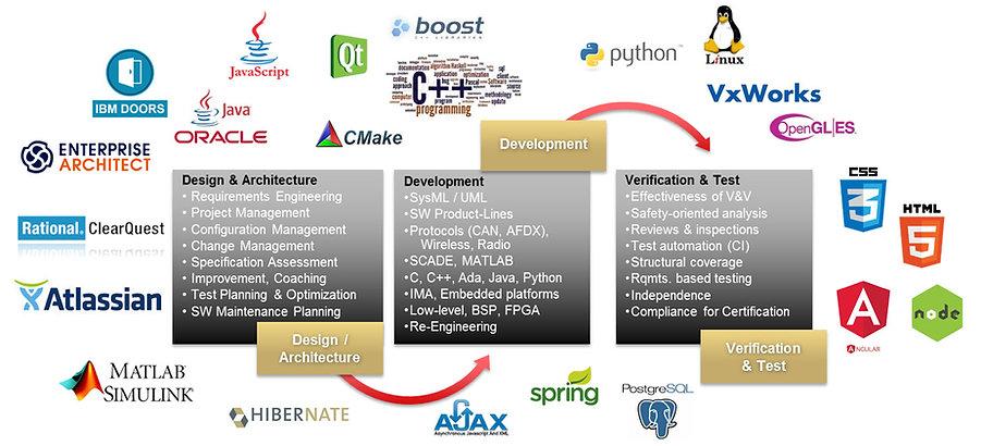 software_engineering.jpg
