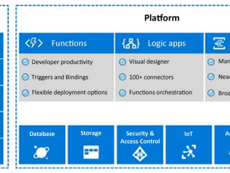 How to secure your Azure Functions serverless platform