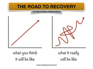 The Road to Recovery - Credit: Adam Meakins at https://thesports.physio/ (1)