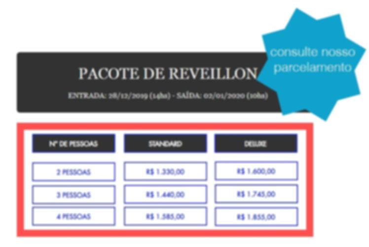 PACOTE DE REVEILLON.jpg
