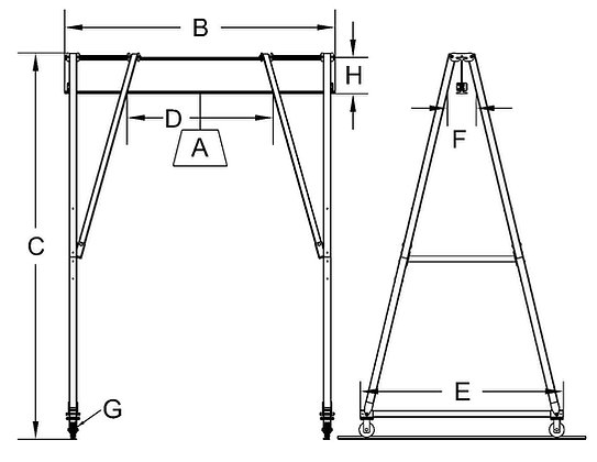 Made-To-Order 15 Ton Gantry Crane – Fixed Height, Steel Construction
