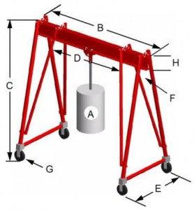 Tri-Adjustable Gantry Cranes