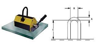 ergo-lifting-magnet-pnl1.jpg