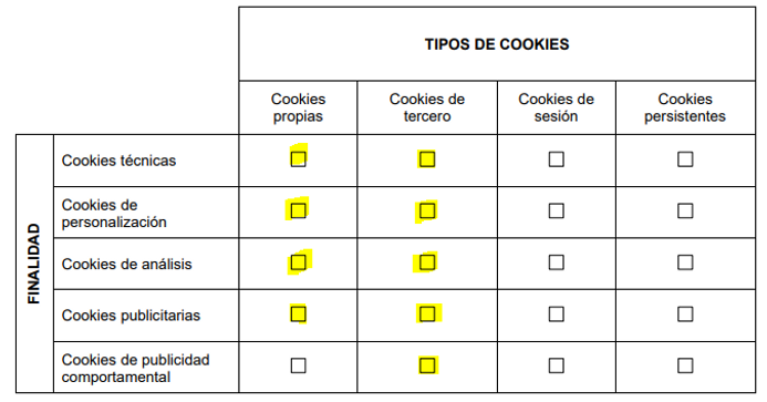 tipos de cookies.PNG