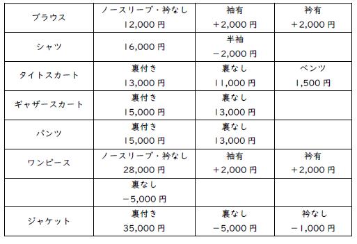 価格表2.png
