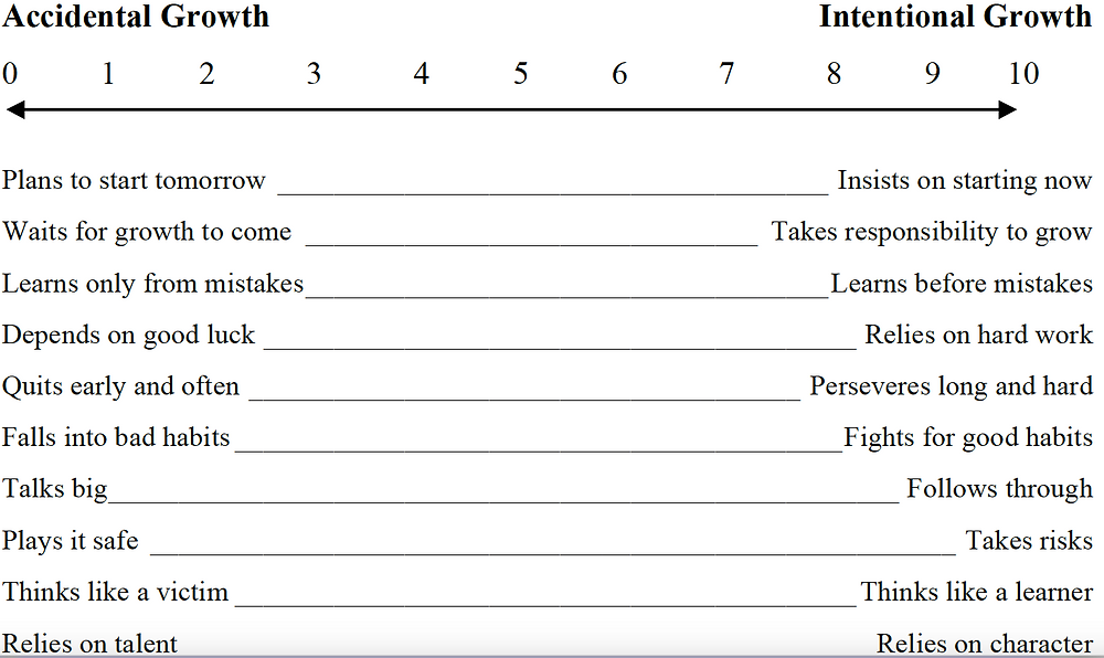 What Sets successful people apart in career business leadership