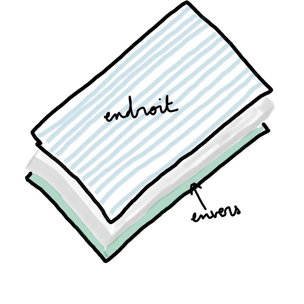 tuto matelassage tissu