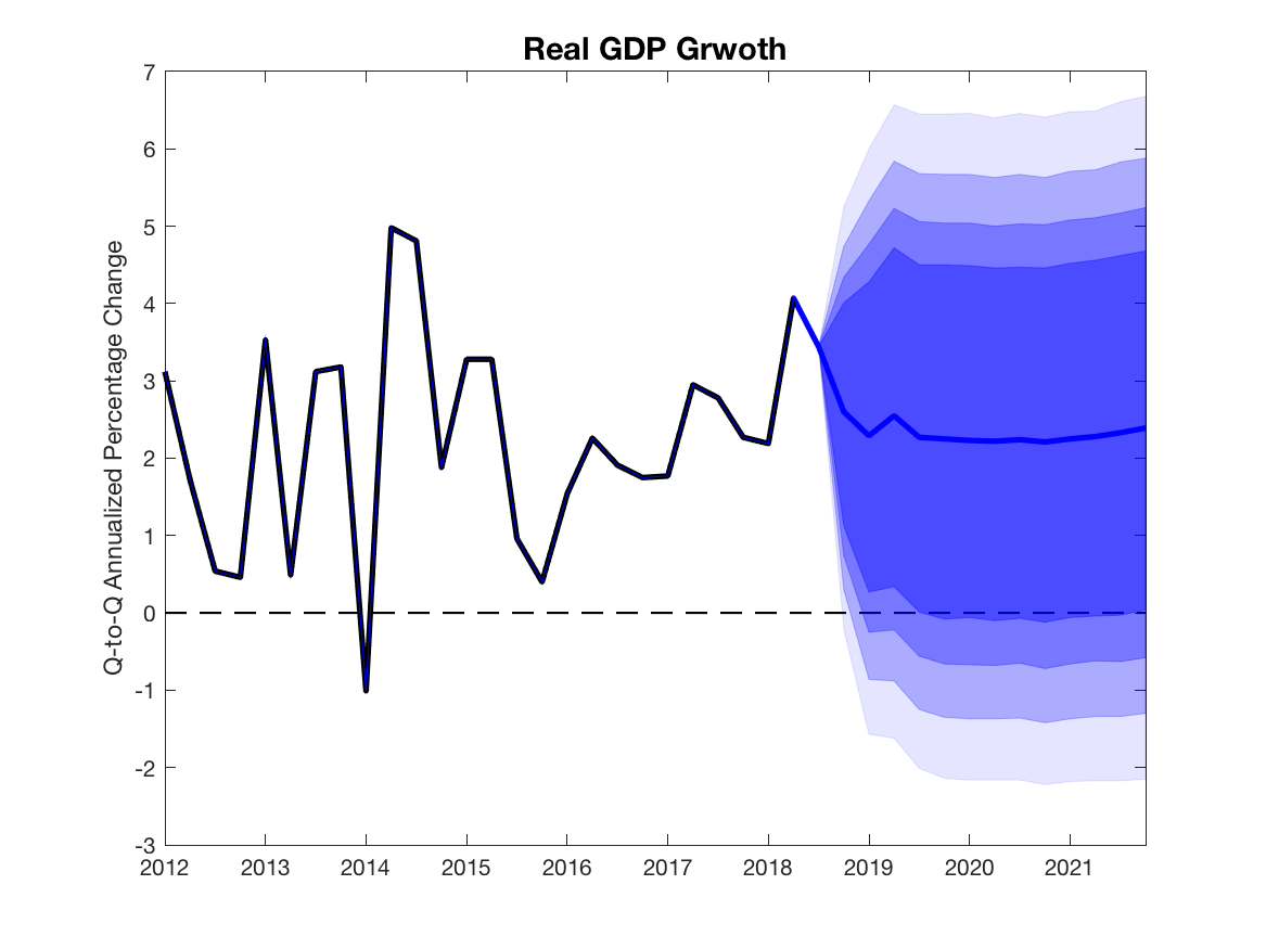 GDP.png
