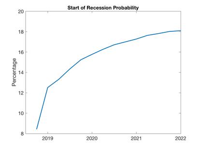 recession_prob.png