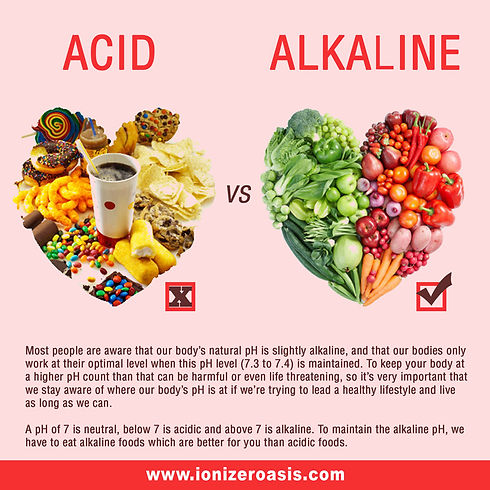 acid-vs-alkaline hearts.jpg