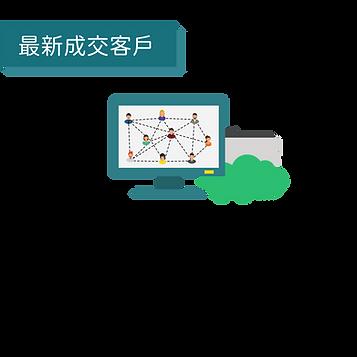 2019 新成交客戶 1000 x 1000.png