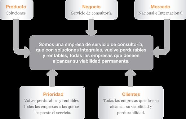 Componentes_de_la_misión.png