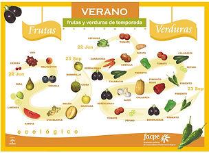 Frutas_y_Verduras_Verano1.jpg