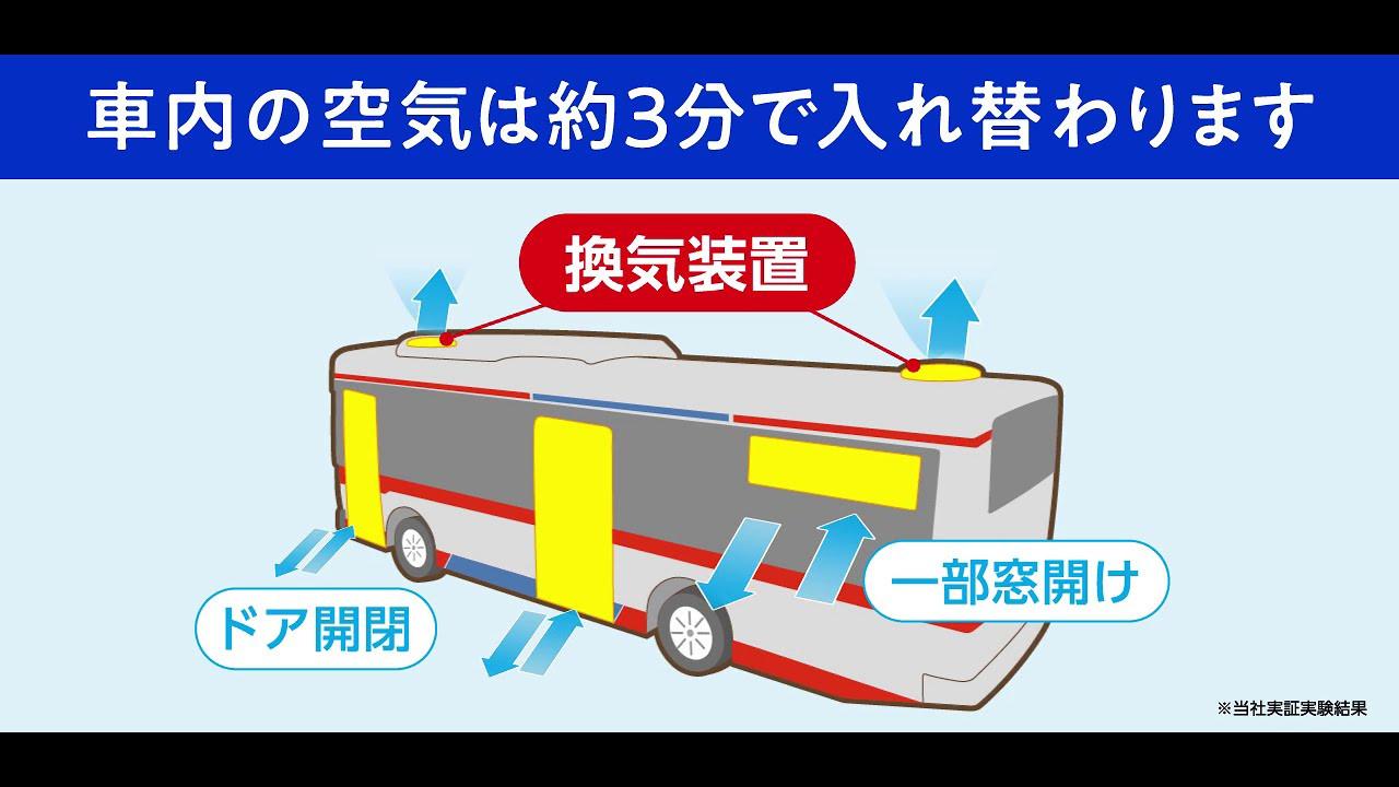 株式会社東急バス様 | バス換気CG