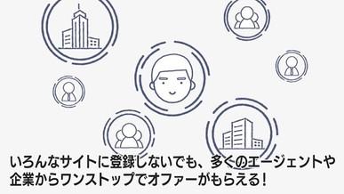 株式会社カカクコム様 | 副業支援サービスインフォグラフィック