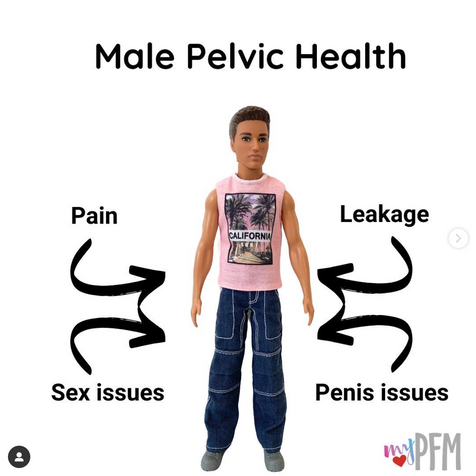Male Pelvic Health