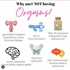 Not having orgasms?