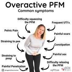 Overactive PFM