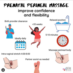 Prenatal Perineal Massage