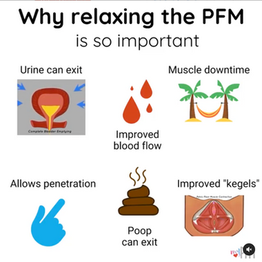 Why relaxing the PFM is so important