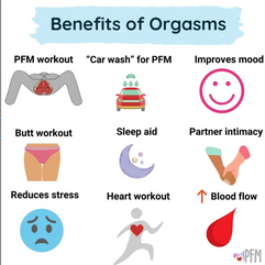 Benefits of Orgasms