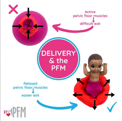 Delivery & the PFM