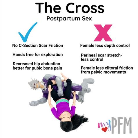 Postpartum Sex