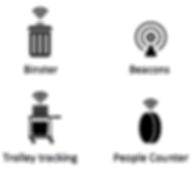 sensors-beacons-people-management-operat