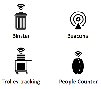 sensors-beacons-people-management-operat