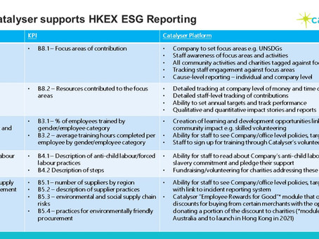 Lessening the pain of ESG reporting for Corporates and Social Impact organisations