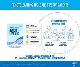 Parents  Guide.JPG
