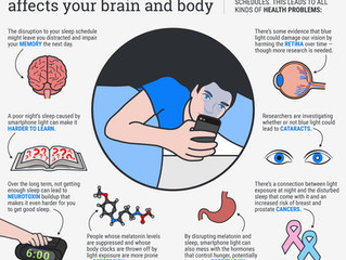 Your smart phone can ruin your sleep.