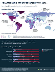 Infographic_Gun-Violence-Page-1_2018