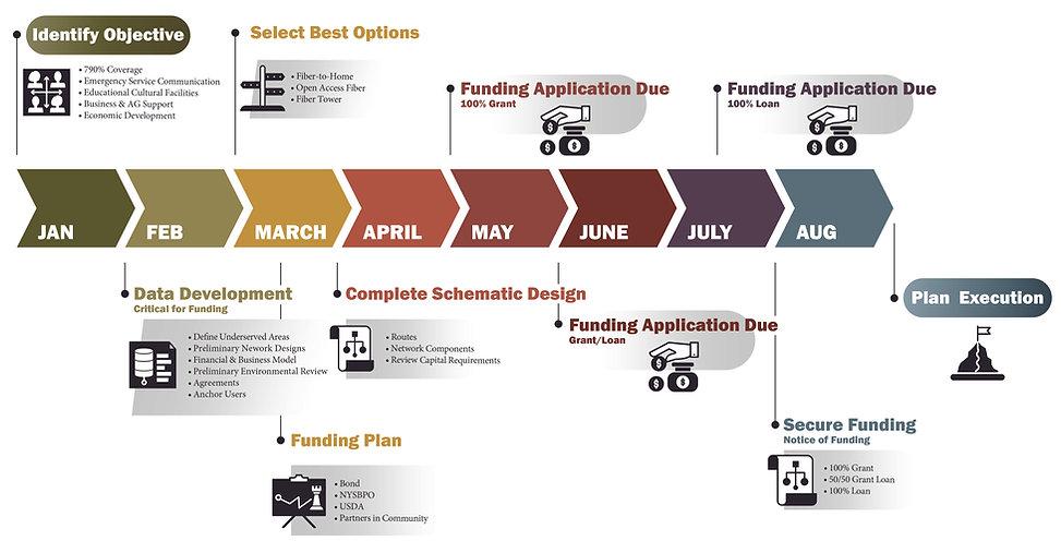 USDA ReConnect Graphic.jpg