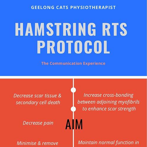 Hamstring Return-To-Sport Protocol