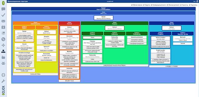 Пример организационной структуры.png