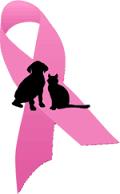 Canine Mammary Tumors