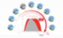 Scarlet-Solar-TiltPort-clock-with-logo-f