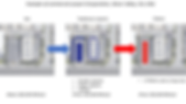 TiltPort-commercial-layout-vs-plain.png