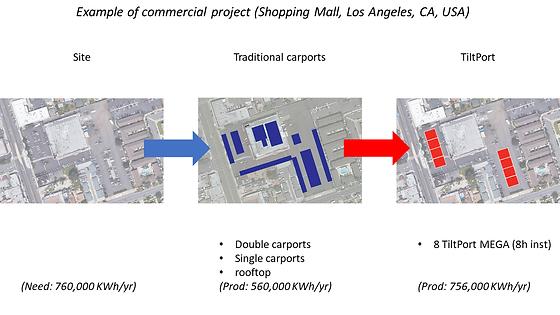 TiltPort shopping Mall layout vs plain b